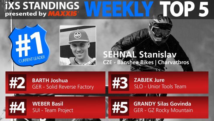Weekly Top 5_Vorlage_8.jpg
