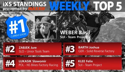 Weekly Top 5_Vorlage_10.jpg