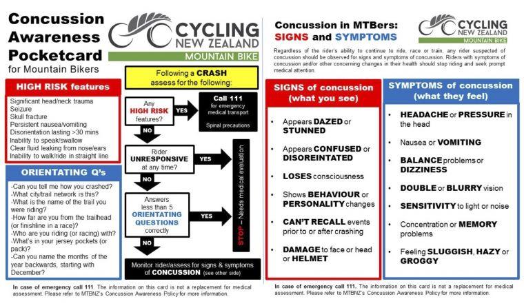 Cycling New Zealand hat eine Pocket Card erstellt, die gut zusammenfasst, wie man bei einer möglichen Gehirnerschütterung vorgehen sollte.