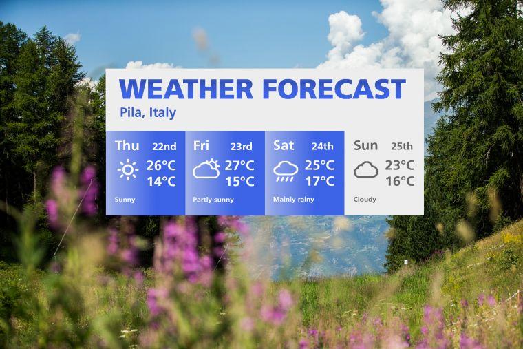 Weather_Pila