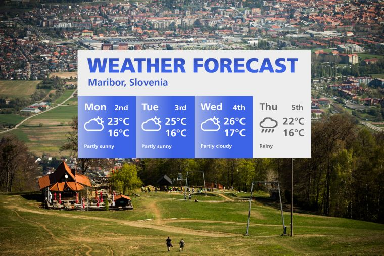 Maribor_Weather_neu